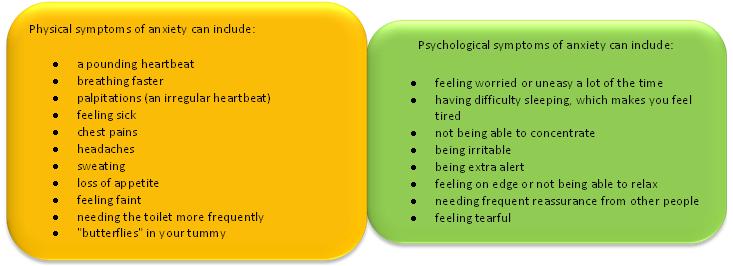 anxiety symptoms-black