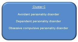 cluster c