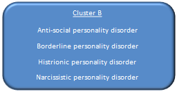 Personality Disorders - School of Clinical Medicine