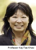 Professor Kay Tee Khaw