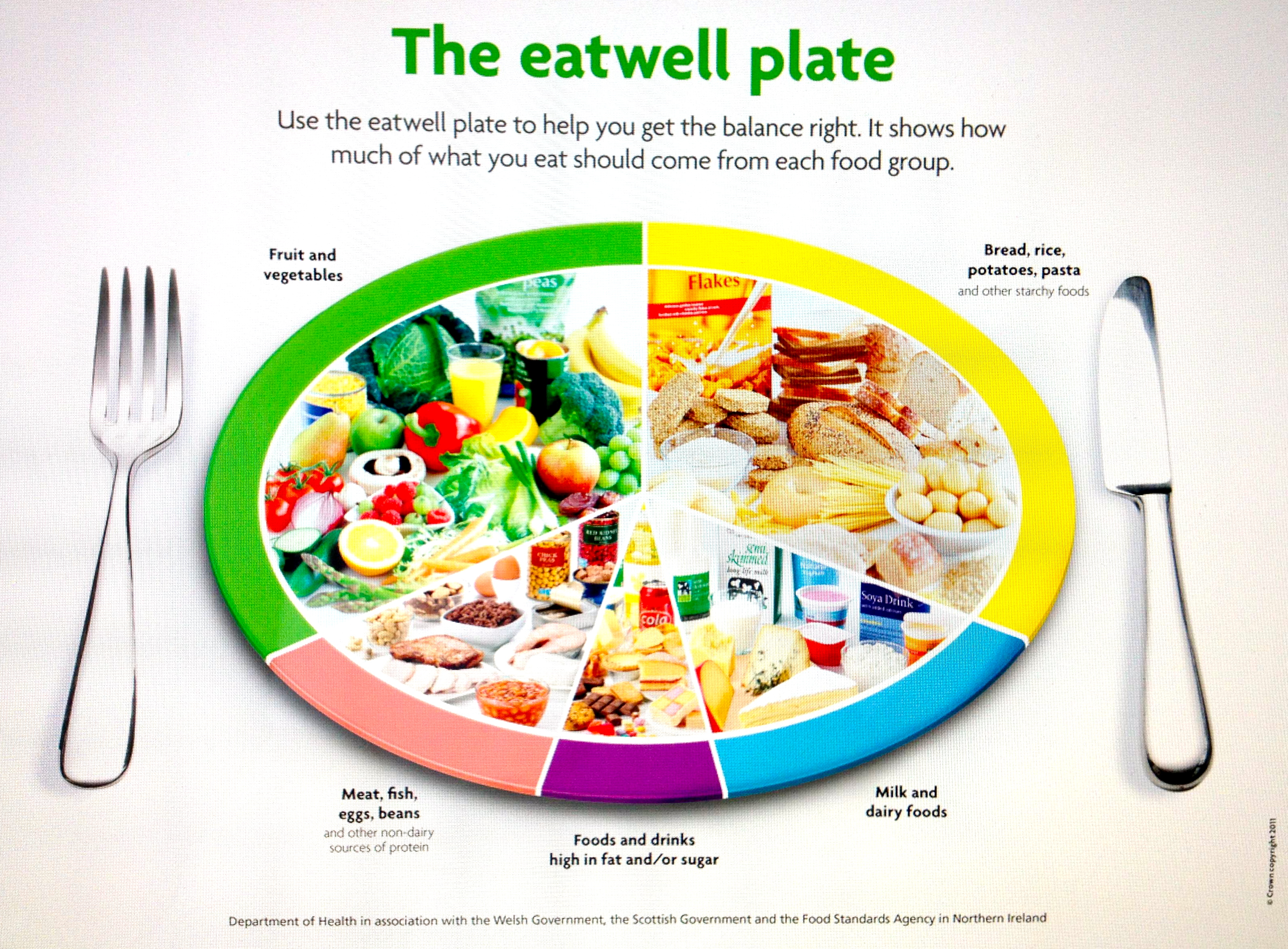 the-eat-well-plate.jpg