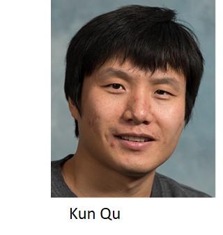 Kun Qun